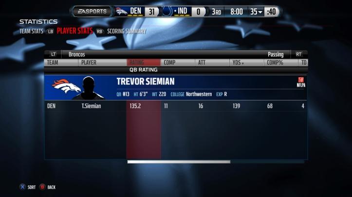 Trevor Colts Half