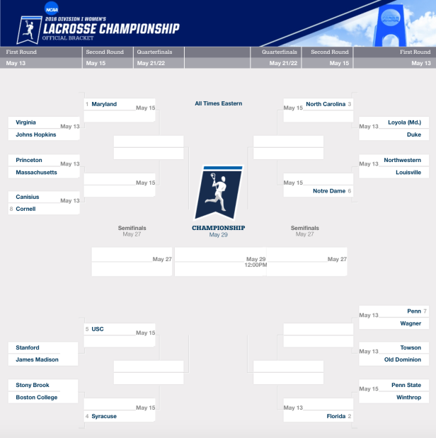 NCAA lax bracket