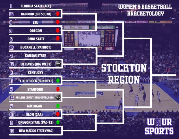 stockton-final-3